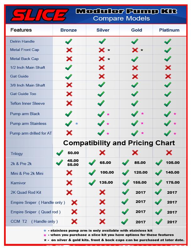compare-modles-chart.png